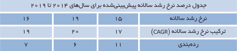 index:6|width:300|height:65|align:left