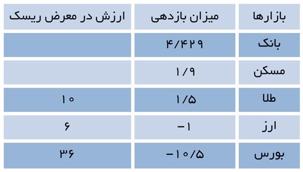 index:2|width:220|height:125|align:left