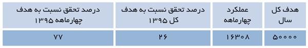 index:5 width:220 height:34 align:center