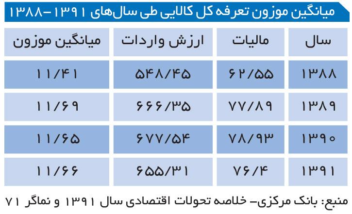 index:2|width:300|height:182|align:left