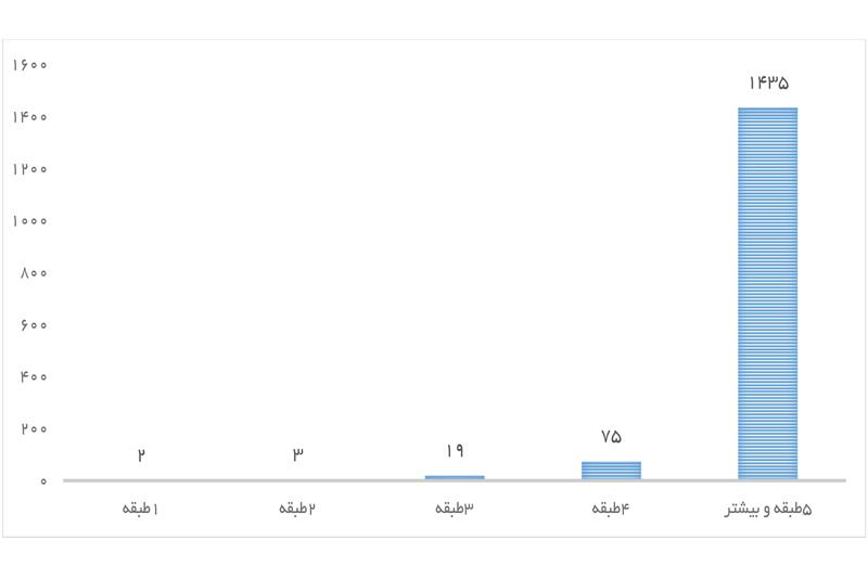 index:2|width:220|height:147|align:left