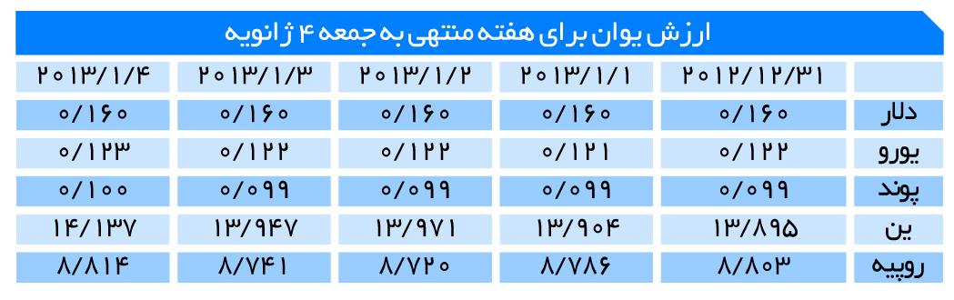 index:1|width:|height:300|align:left
