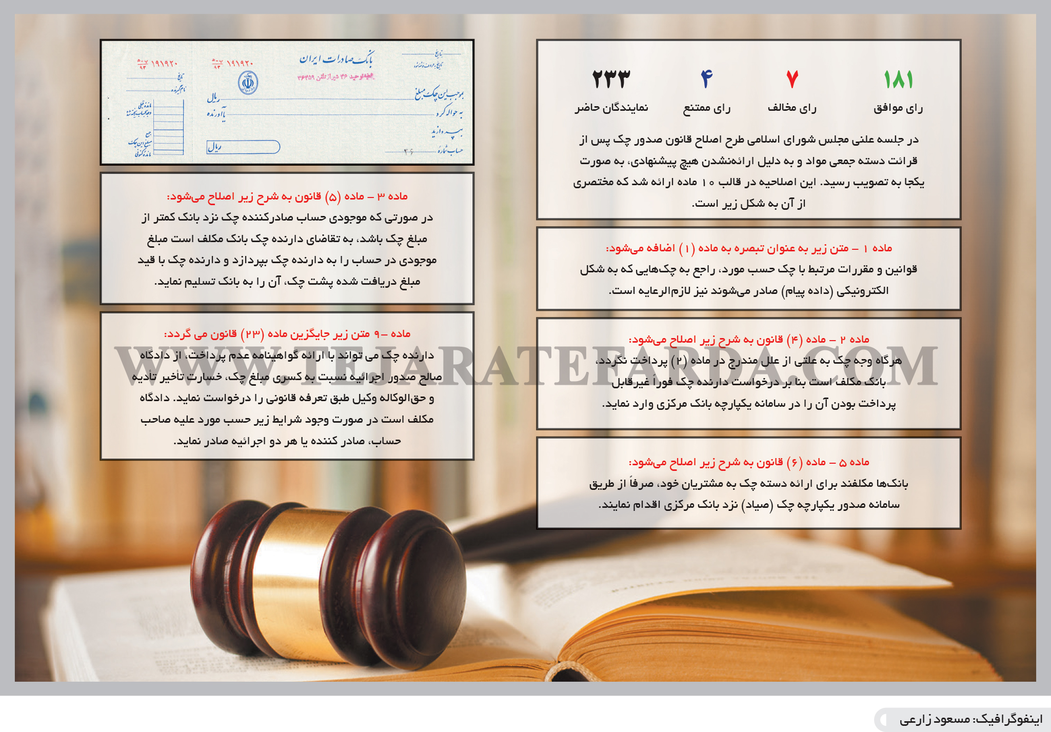 تجارت- فردا- قانون چک(اینفوگرافیک)