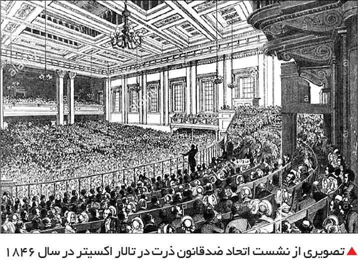 تجارت- فردا-  تصویری از نشست اتحاد ضدقانون ذرت در تالار اکسیتر در سال 1846