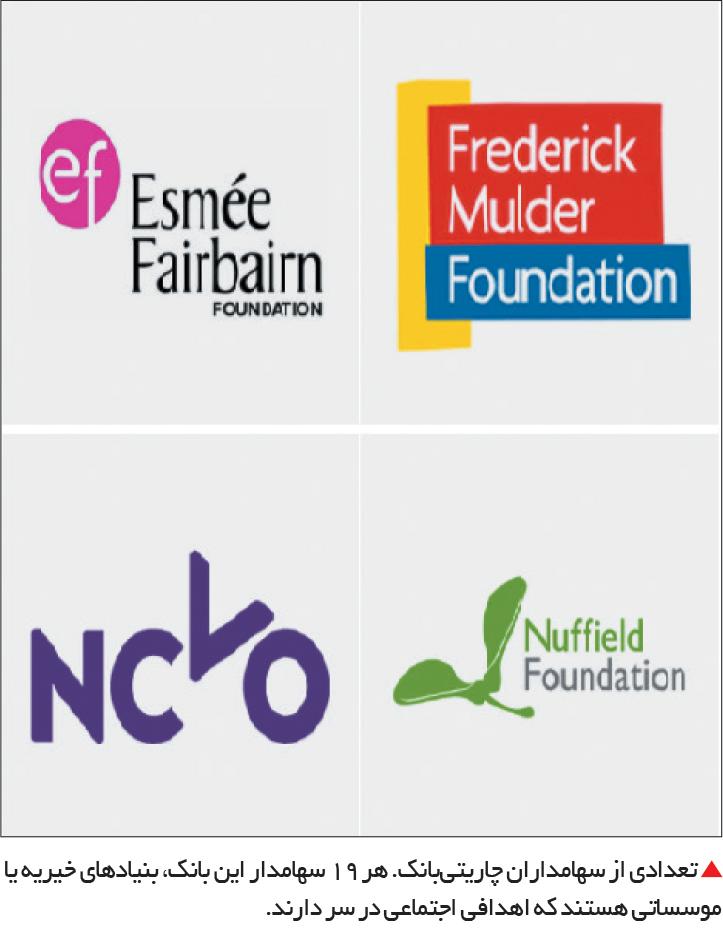 تجارت- فردا-  تعدادی از سهامداران چاریتیبانک. هر 19 سهامدار این بانک، بنیادهای خیریه یا موسساتی هستند که اهدافی اجتماعی در سر دارند.