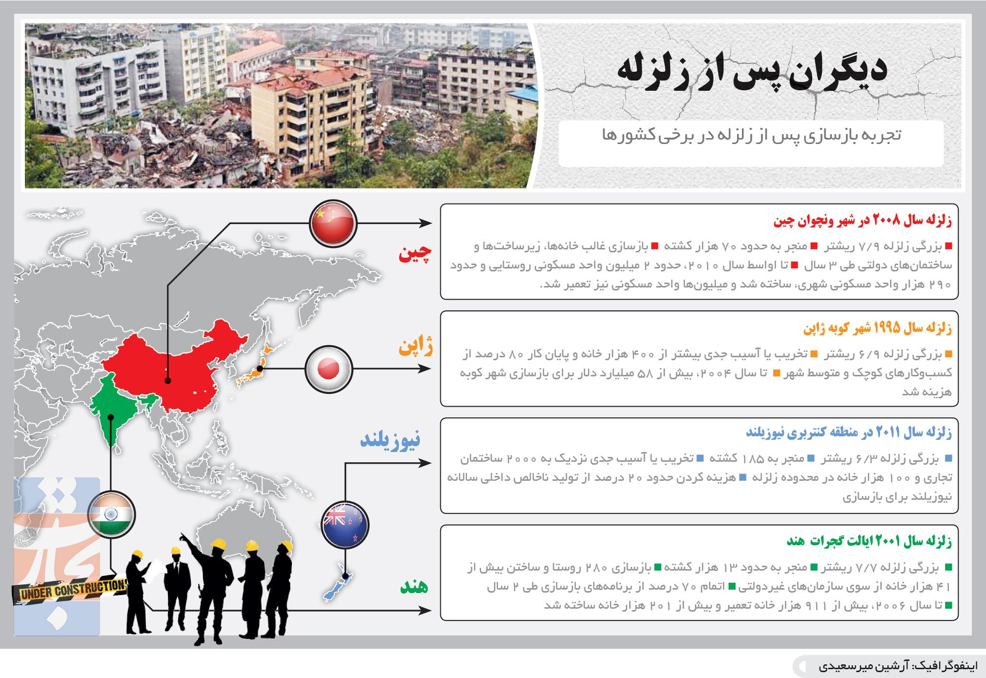 تجارت فردا- اینفوگرافیک- دیگران پس از زلزله