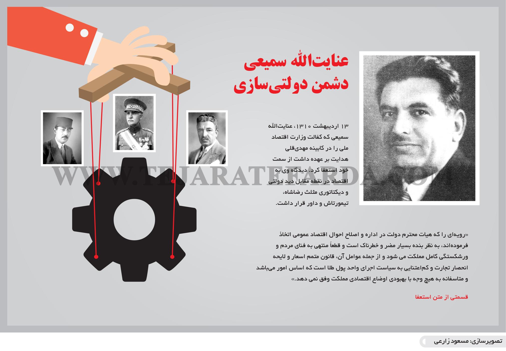 تجارت- فردا- عنایتالله سمیعی دشمن دولتیسازی(اینفوگرافیک)