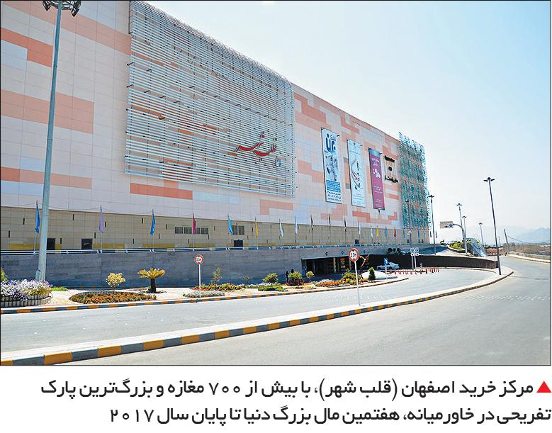 تجارت- فردا-  مرکز خرید اصفهان (قلب شهر)، با بیش از 700 مغازه و بزرگترین پارک تفریحی در خاورمیانه، هفتمین مال بزرگ دنیا تا پایان سال 2017
