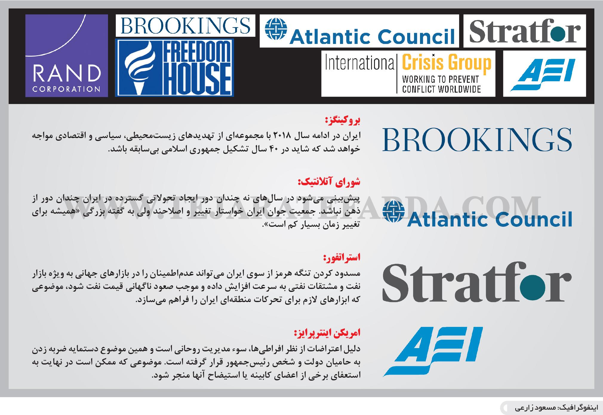 تجارت فردا- اینفوگرافیک- رصد آینده ایران