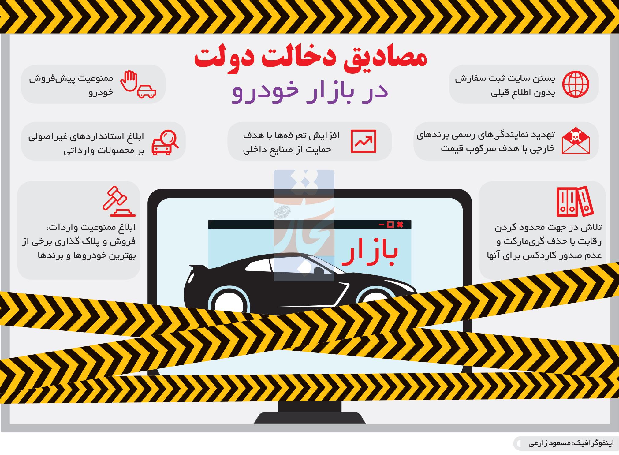 تجارت- فردا- مصادیق دخالت دولت در بازار خودرو(اینفوگرافیک)