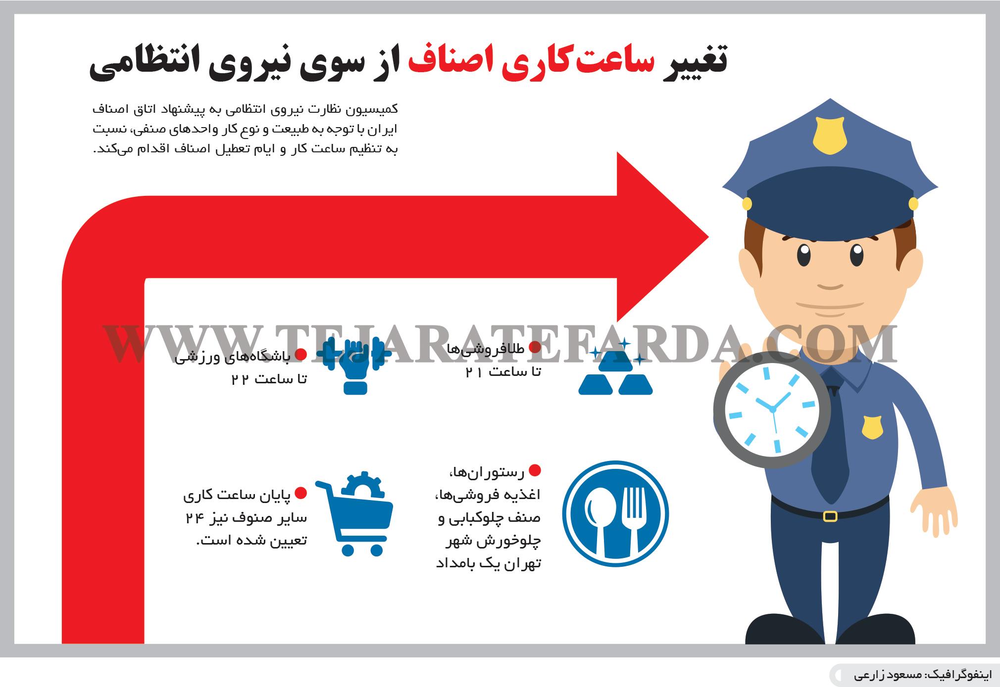 تجارت- فردا- تغییر ساعتکاری اصناف از سوی نیروی انتظامی(اینفوگرافیک)