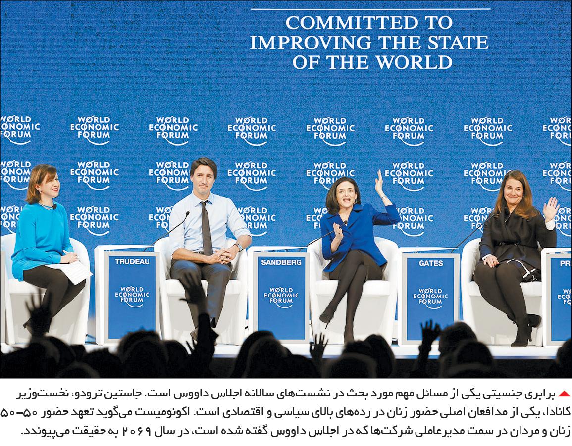 تجارت- فردا-  برابری جنسیتی یکی از مسائل مهم مورد بحث در نشستهای سالانه اجلاس داووس است.