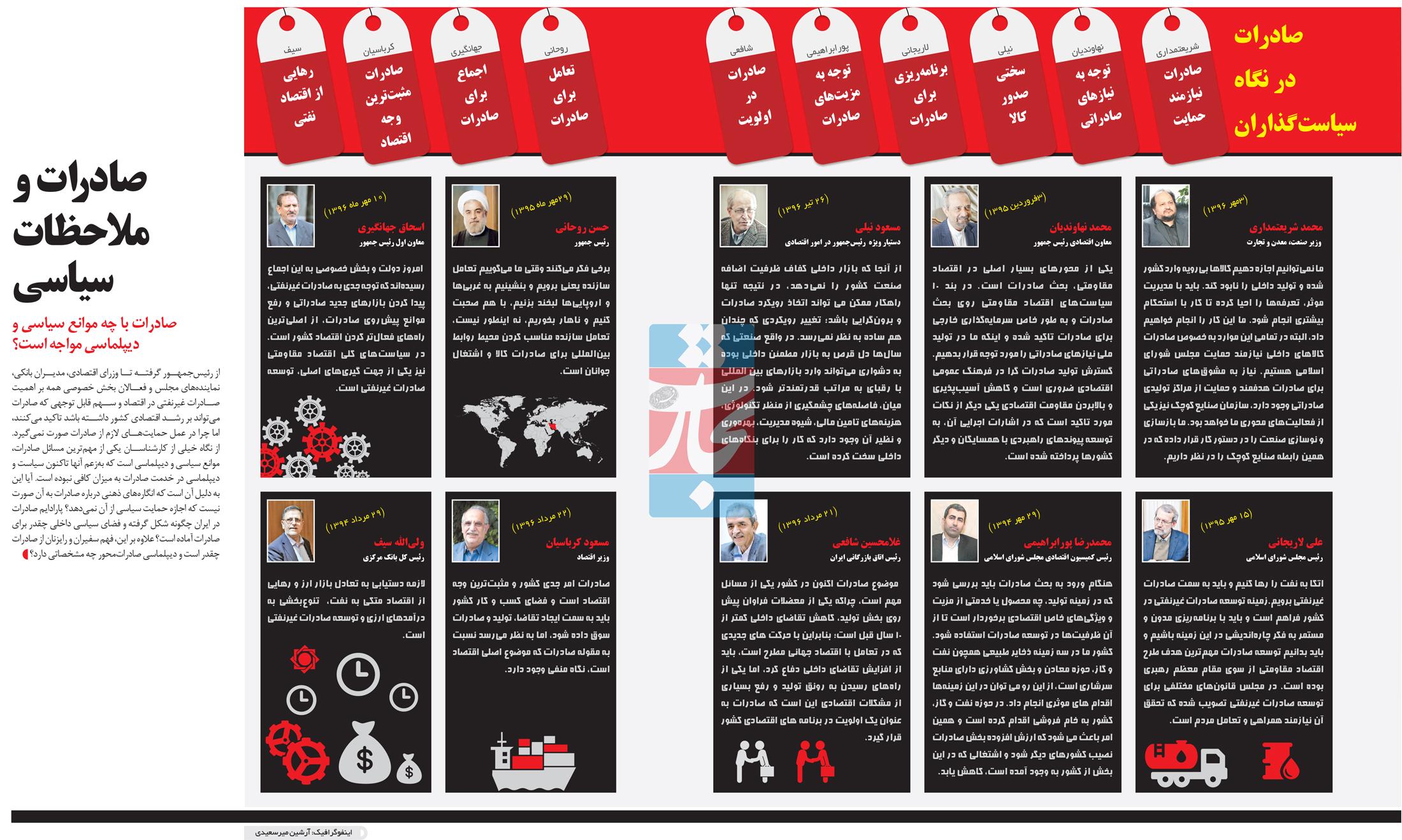 تجارت فردا- اینفوگرافیک- صادرات و ملاحظات سیاسی