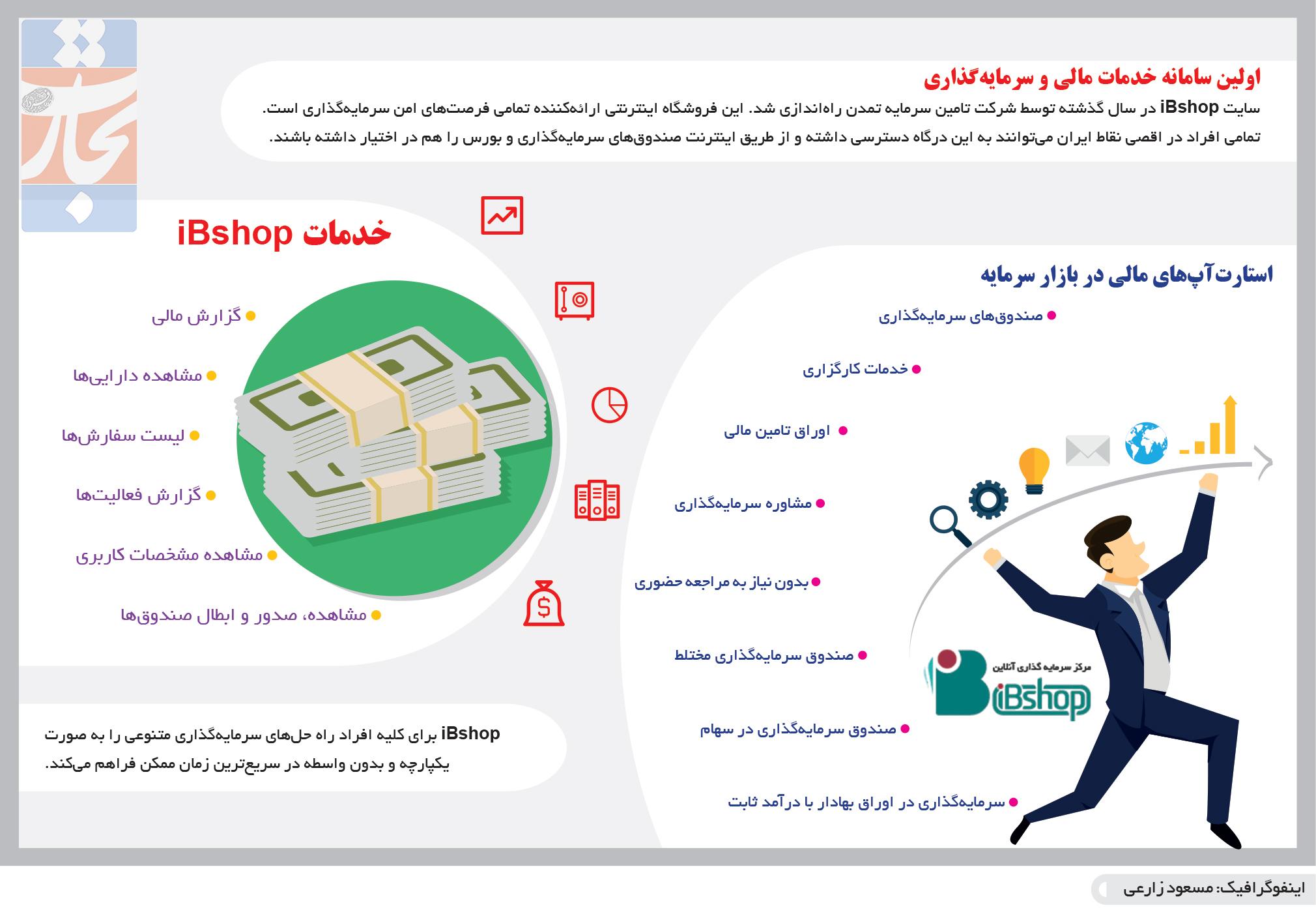 تجارت فردا-  اینفوگرافیک- اولین سامانه خدمات مالی و سرمایهگذاری