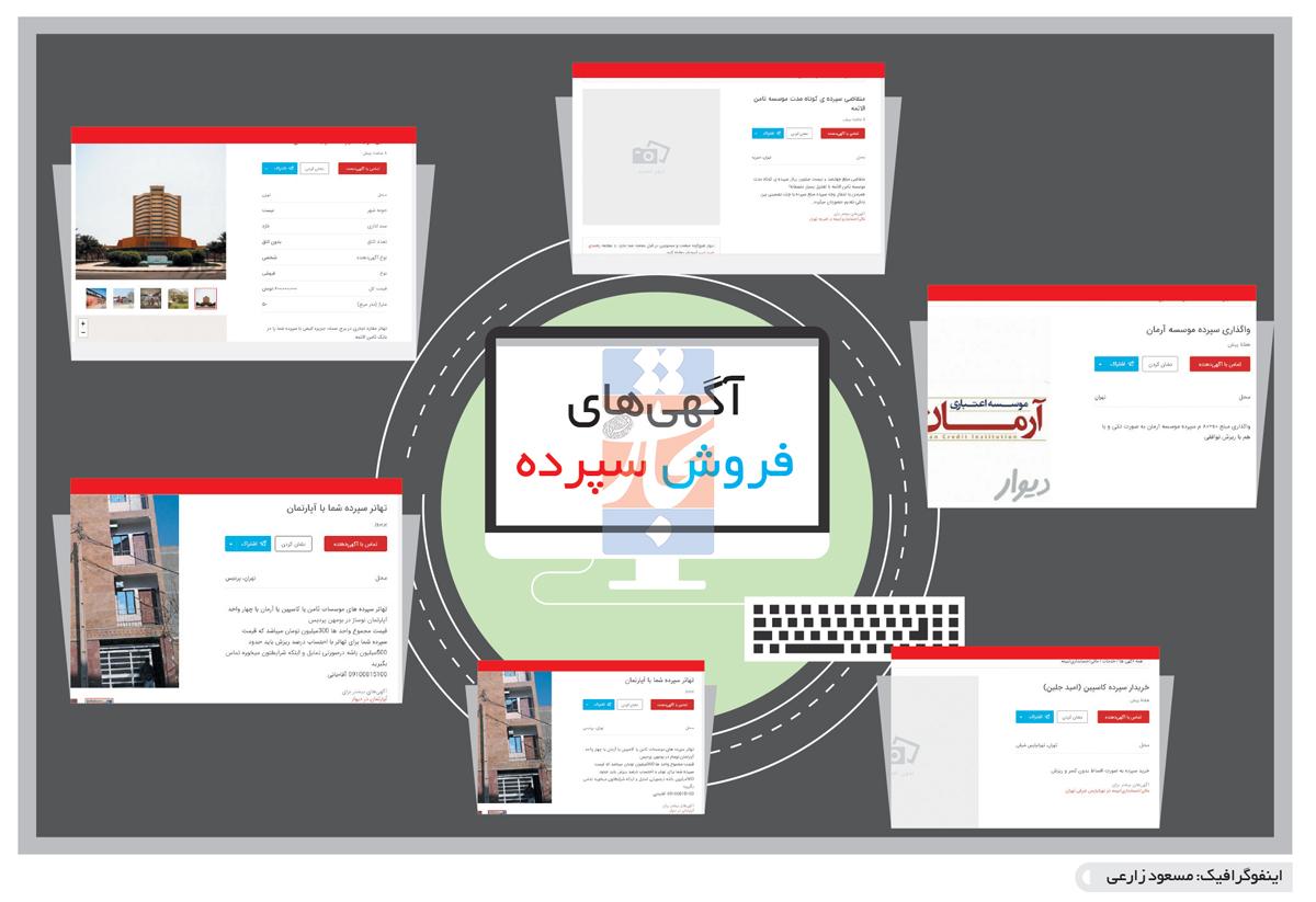 تجارت فردا- اینفوگرافیک-آگهیهای فروش سپرده