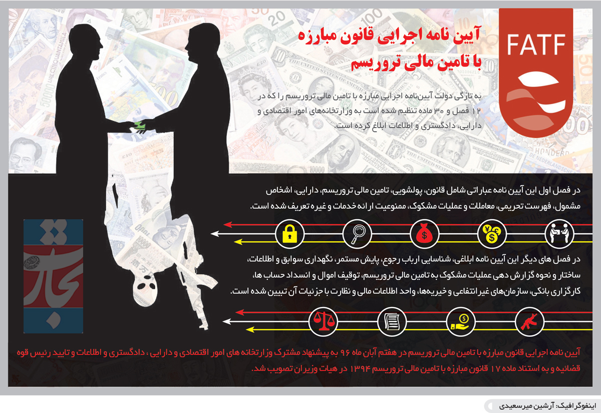 تجارت فردا- اینفوگرافیک- آیین نامه اجرایی قانون مبارزه با تامین مالی تروریسم