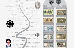 ۷۰۰ سال پول کاغذی