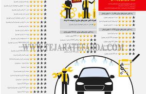 کیفیت خودروهای تولید داخل