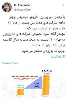 خبر مهم مدیر عامل شستا در خصوص سود تجمیعی این سازمان