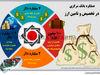 عملکرد بانک مرکزی  در تخصیص و تامین ارز