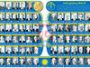 اقتصاددانان پیشتاز و نوبل اقتصاد