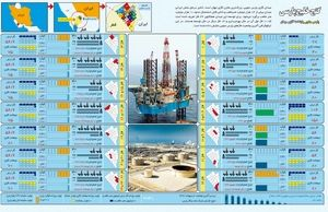 گنج خلیج پارسی