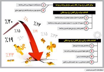 وعده کاهش نرخ سود