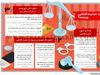 سند امنیت غذایی چیست؟